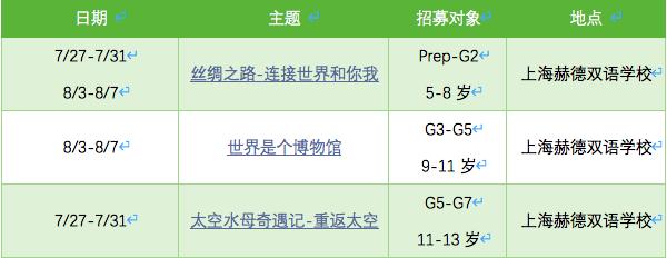 上海走读2