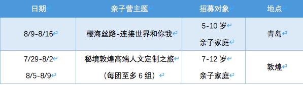 上海定制2